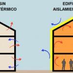 Aislamiento Térmico: cómo elegir el mejor aislante para una vivienda